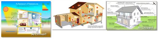 Maison Bioclimatique Passive Ecologique Ossature bois