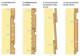 materiaux  bardage bois meleze douglas naturel pose coupe profil